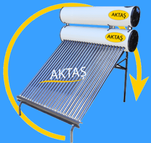 Güneş Enerji Firmaları Adana